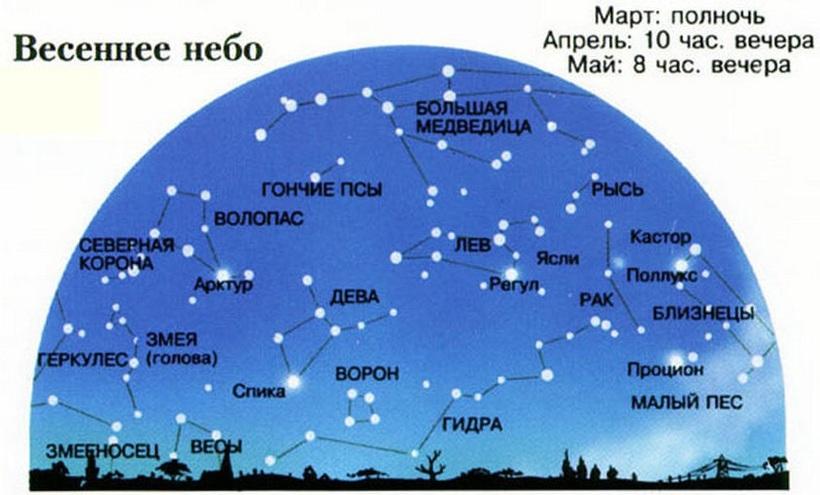 распространяется созвездия ленобласти в декабре фото этом