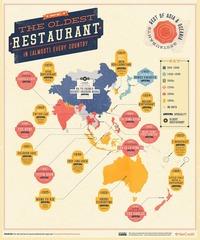 Красочные карты, показывающие самый старый действующий ресторан каждой страны