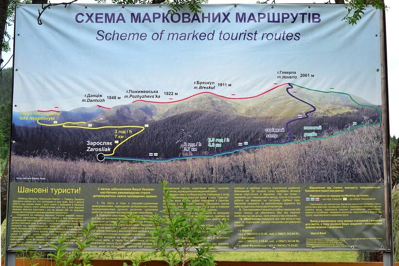 Схема маршрутов на Говерлу